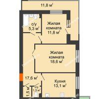2 комнатная квартира 76 м² в ЖК Славутич, дом ГП-1 - планировка