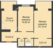 2 комнатная квартира 76,91 м², ЖК Зеленый квартал 2 - планировка