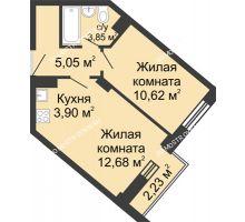 2 комнатная квартира 36,76 м², ЖК Каскад на Волжской - планировка
