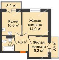 2 комнатная квартира 45,6 м² в ЖК Парк Победы, дом Литер 4 - планировка